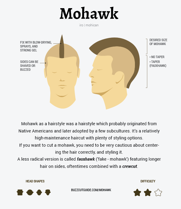 How To Do Mohawk At Home In 4 Easy Steps
