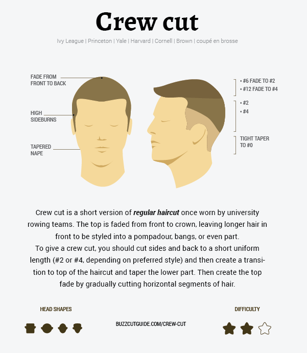 how to do crew cut buzzcut style