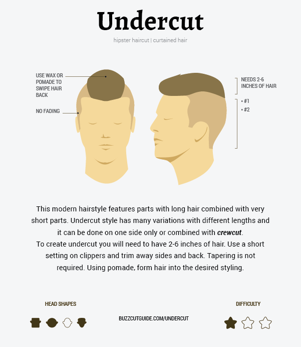 how to do undercut clipper cut style