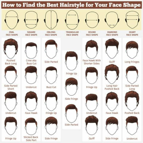 face shapes haircuts