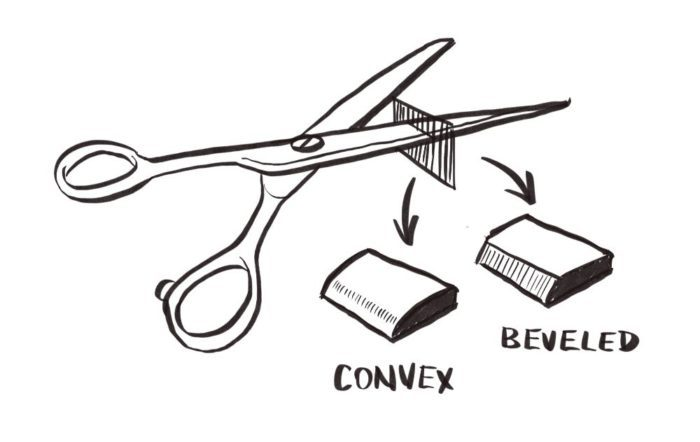 hair scissor blades convex bevel